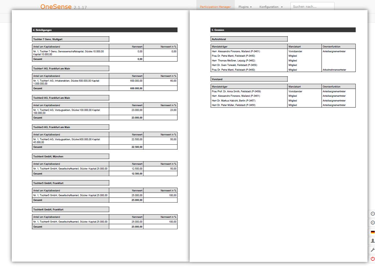 OneSense Details Beteiligungsbericht