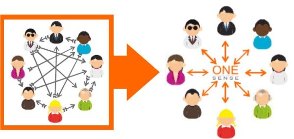 OneSense schafft Ordnung in Datenpflegeprozessen