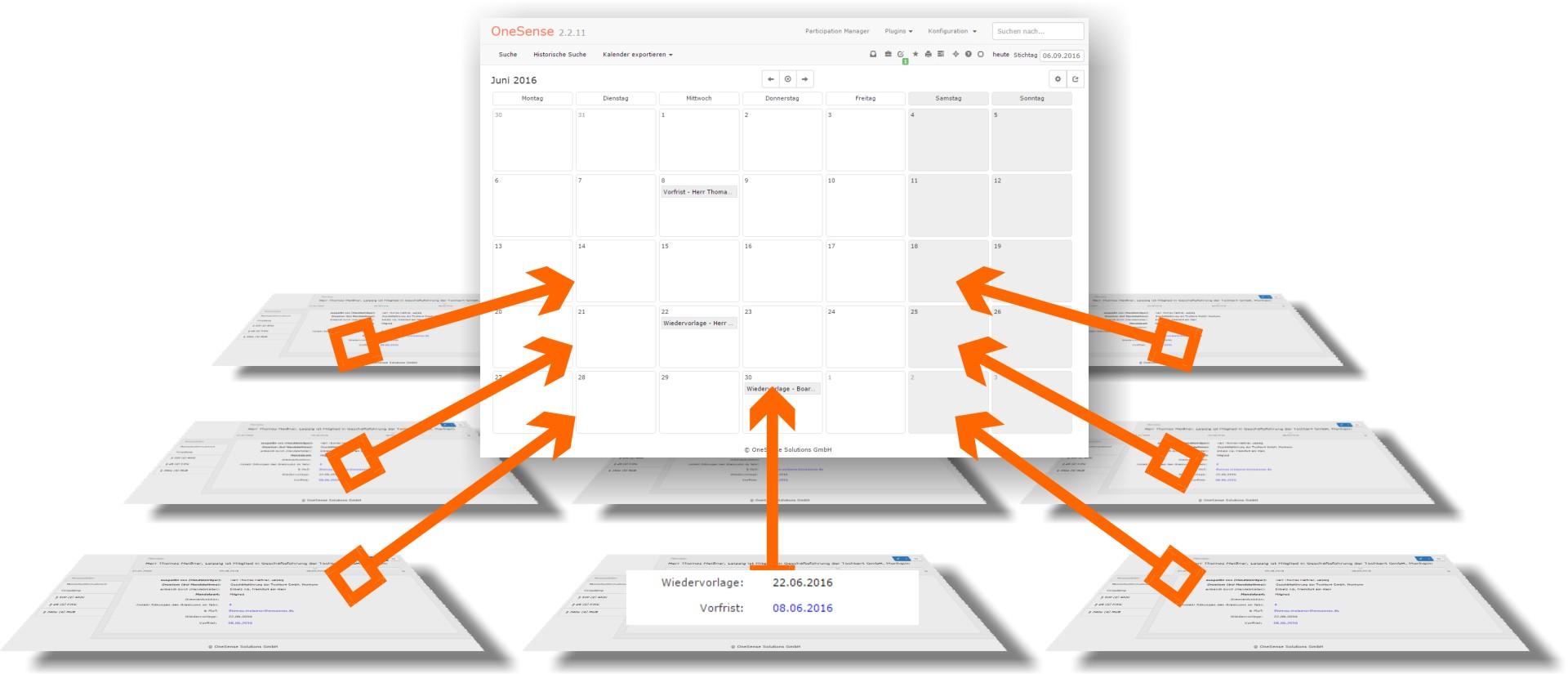 Wiedervorlagen mit automatischer Berechnung einer Vorfrist gehen in den Wiedervorlagen-Kalender von OneSense ein